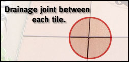 Drainage joint between each tile.